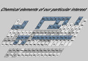 The Periodic Table of the Abram Group